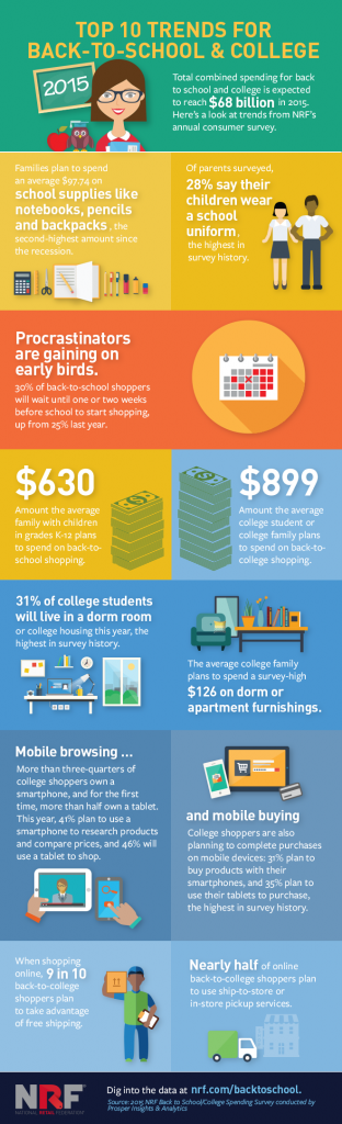 Back_to_School_Infographic_2015
