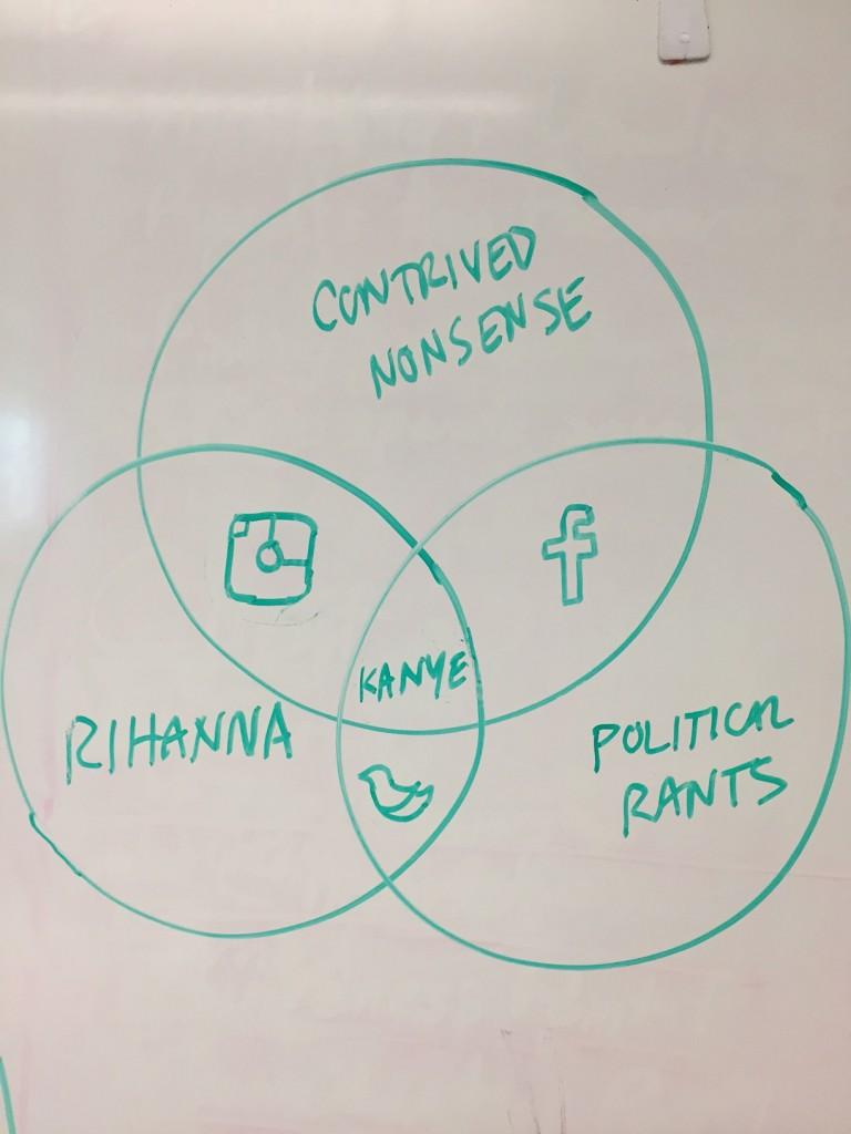 Chartwork1