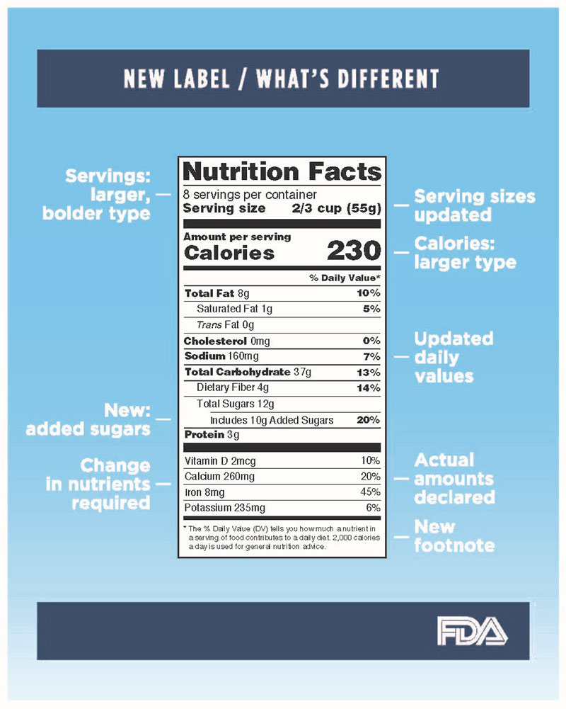 FDA-Nutrition-Label